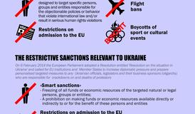 The EU sanctions: How to stop the regime