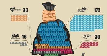 Серед 183 депутатів, що відкрили декларації - 44 мільйонери. УТОЧНЕНО