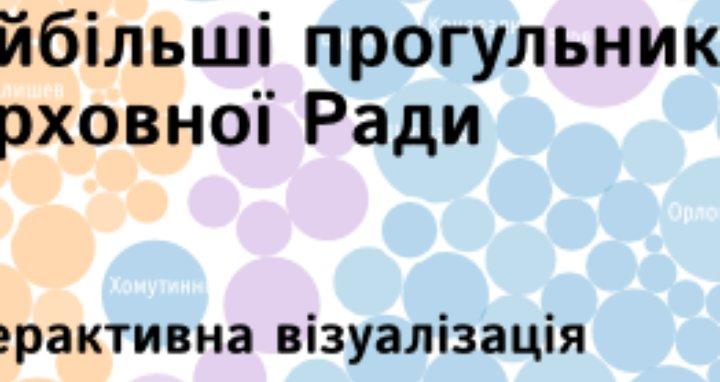 Фото: ТЕКСТИ показали народних депутатів-прогульників