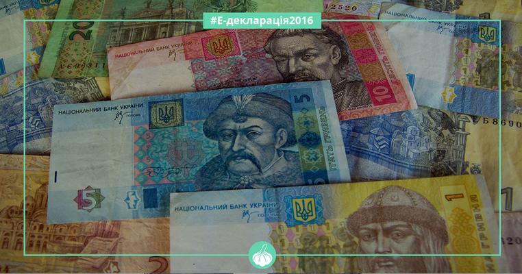 Депутати Сумської міськради: мільйонери-безхатьки та маршруточні магнати
