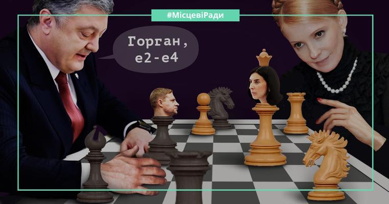 БПП VS Батьківщина: хто візьме під контроль Київську облраду?
