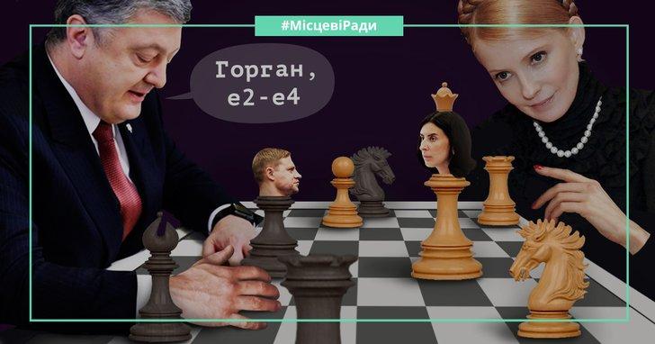 Фото: БПП VS Батьківщина: хто візьме під контроль Київську облраду?