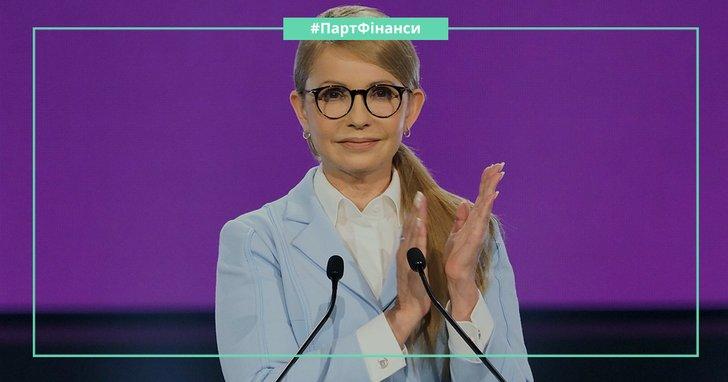 Фото: Родичі Тимошенко фінансували партію і жили в борг