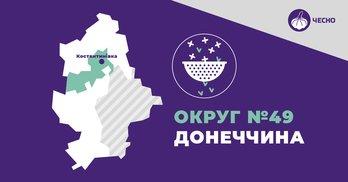 Два регіонали проти шоумена Сивоха – округ №49