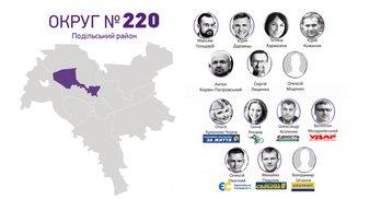Поділ штурмують депутати Київради та нардеп Лещенко в обіймах Зеленського