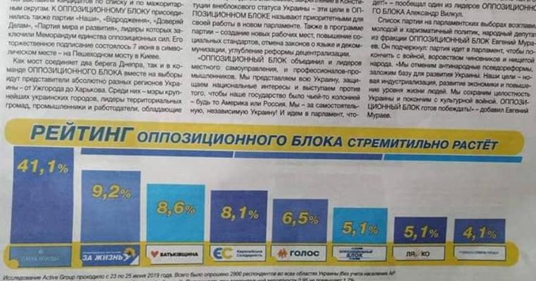 """Видання Колеснікова і Гнатенка поширюють фейкову """"соціологію"""""""