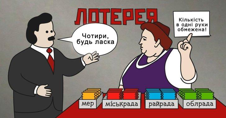 Фото: Місцеві вибори 2020: парламент обмежив паралельне балотування