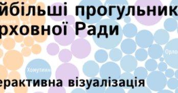 ТЕКСТИ показали народних депутатів-прогульників