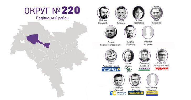Фото: Поділ штурмують депутати Київради та нардеп Лещенко в обіймах Зеленського